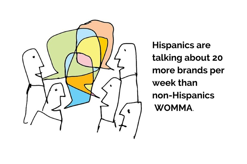 Hispanic, Brand, word of mouth, marketing