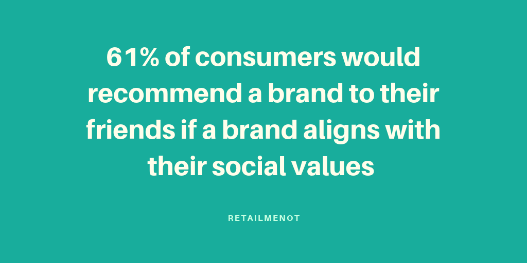 61% of consumers would recommend a brand to thier friends if a brand aligns with thier social values.